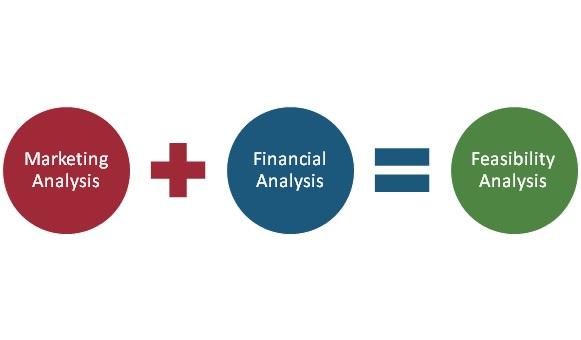 2.การศึกษาความเป็นไปได้ทางธุรกิจ (FEASIBILITY ANALYSIS)